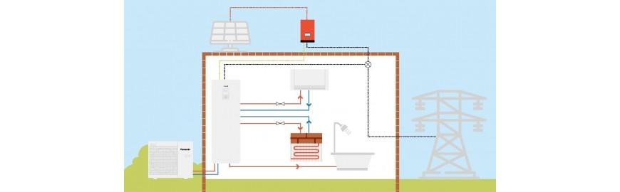 Pompe di calore aria-acqua